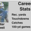 Powell soon headed to NFL combine
