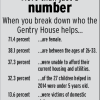 The Gentry House works to avoid shutdown