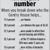The Gentry House works to avoid shutdown